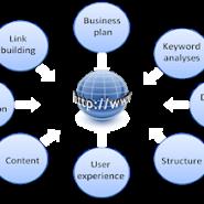 De geboorte van een website