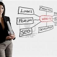 De structuur van de website